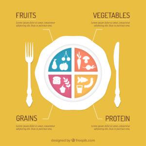infografica-proteine